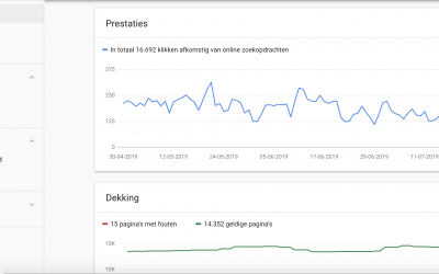 Google Search Console, de ideale performance tool voor SEO